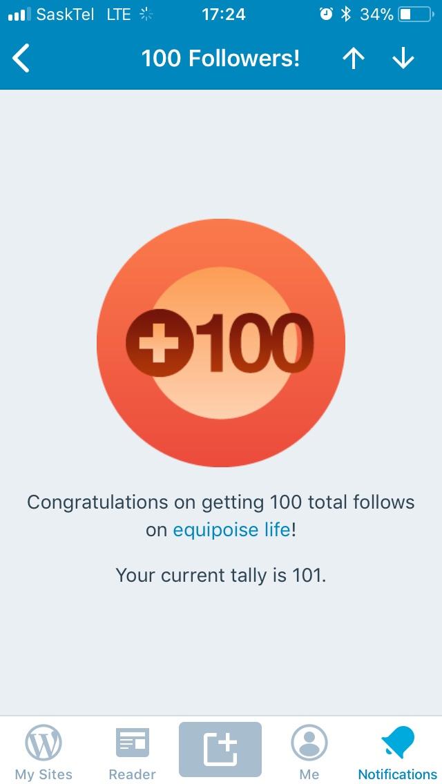 100+ Milestone